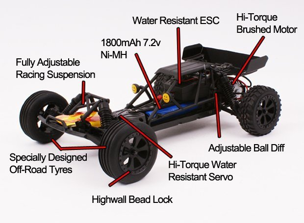 electric rc car diagram www roundhousehistorytours co uk \u2022 RC Car Receiver rc car diagram 4 17 danishfashion mode de u2022 rh 4 17 danishfashion mode de electric